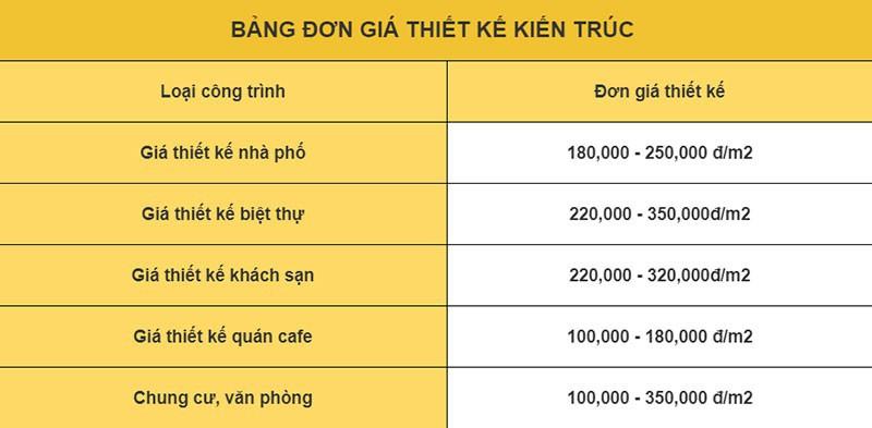 Bảng Báo Giá Mẫu Nhà Mái Thái 150m2 4 Phòng Ngủ